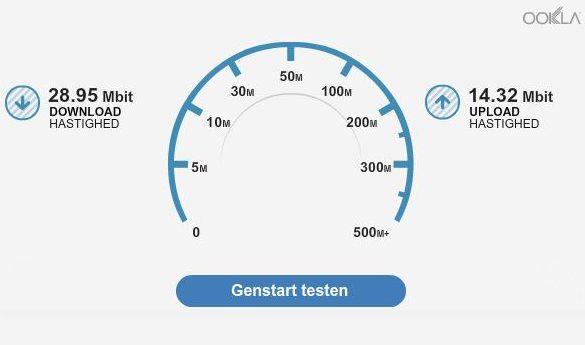Fullrate hastighedstest