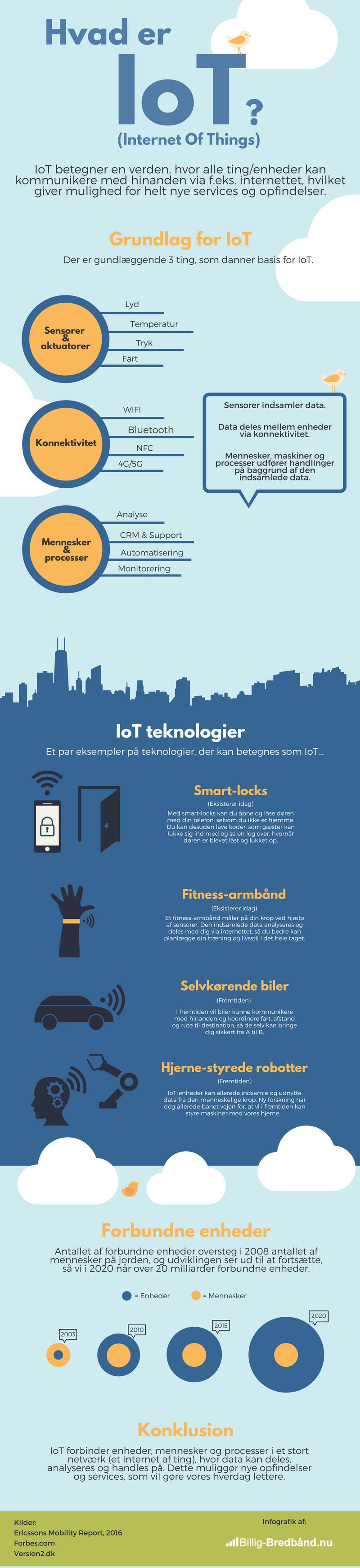 Hvad er IoT?