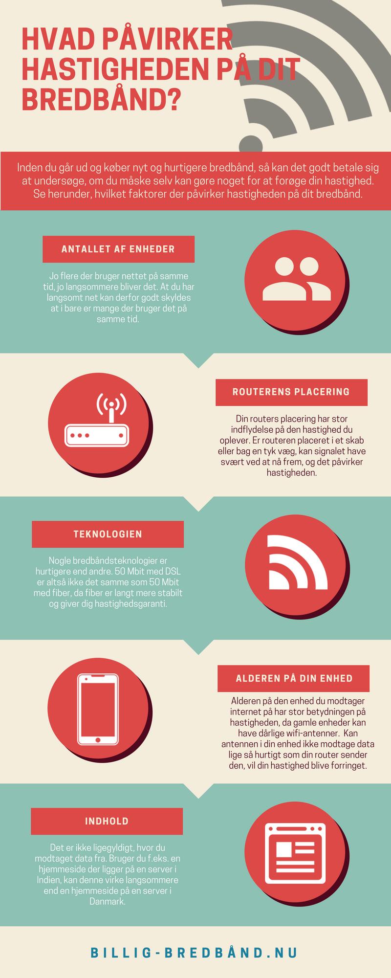 Hvad påvirker hastigheden på bredbånd